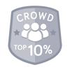 Top 10% Crowd