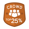 Top 25% Crowd